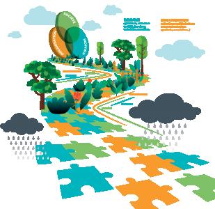 La transition agroécologique telle que conceptualisée dans le projet ATA-RI